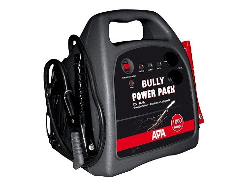 APA Bully Powerpack Test